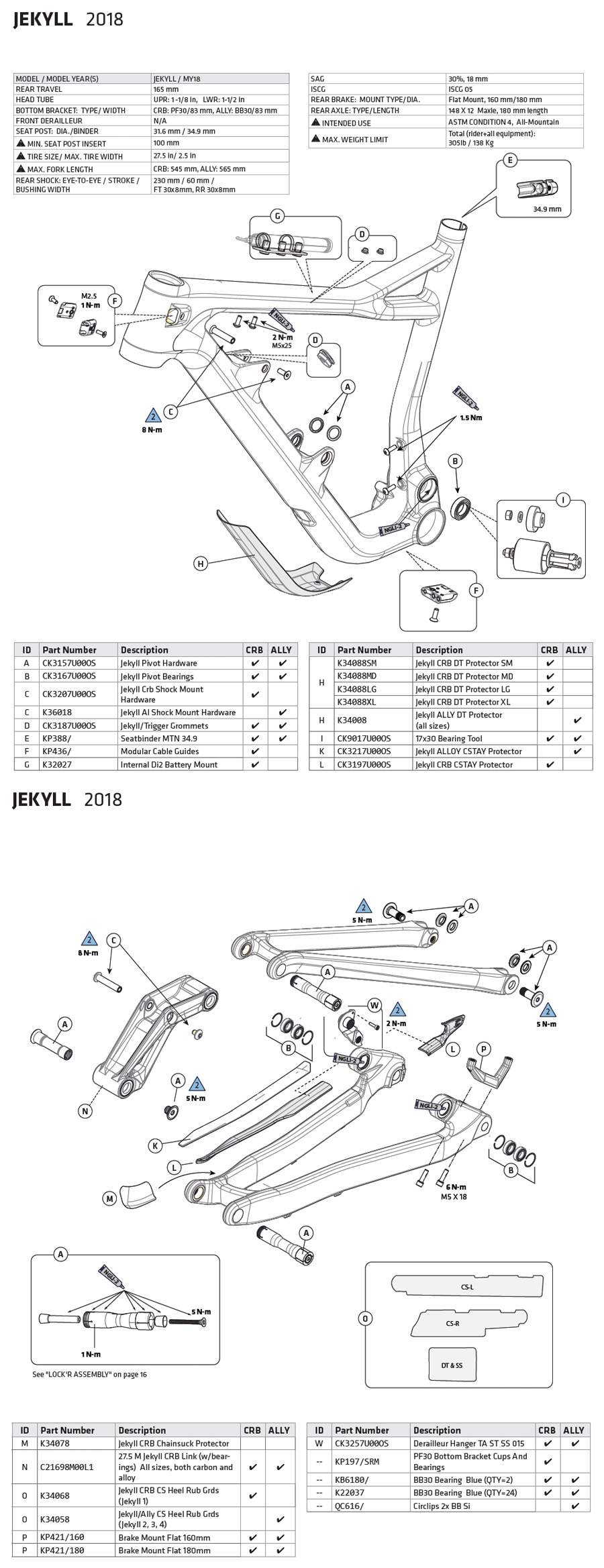 Jekyll (2018+) Parts