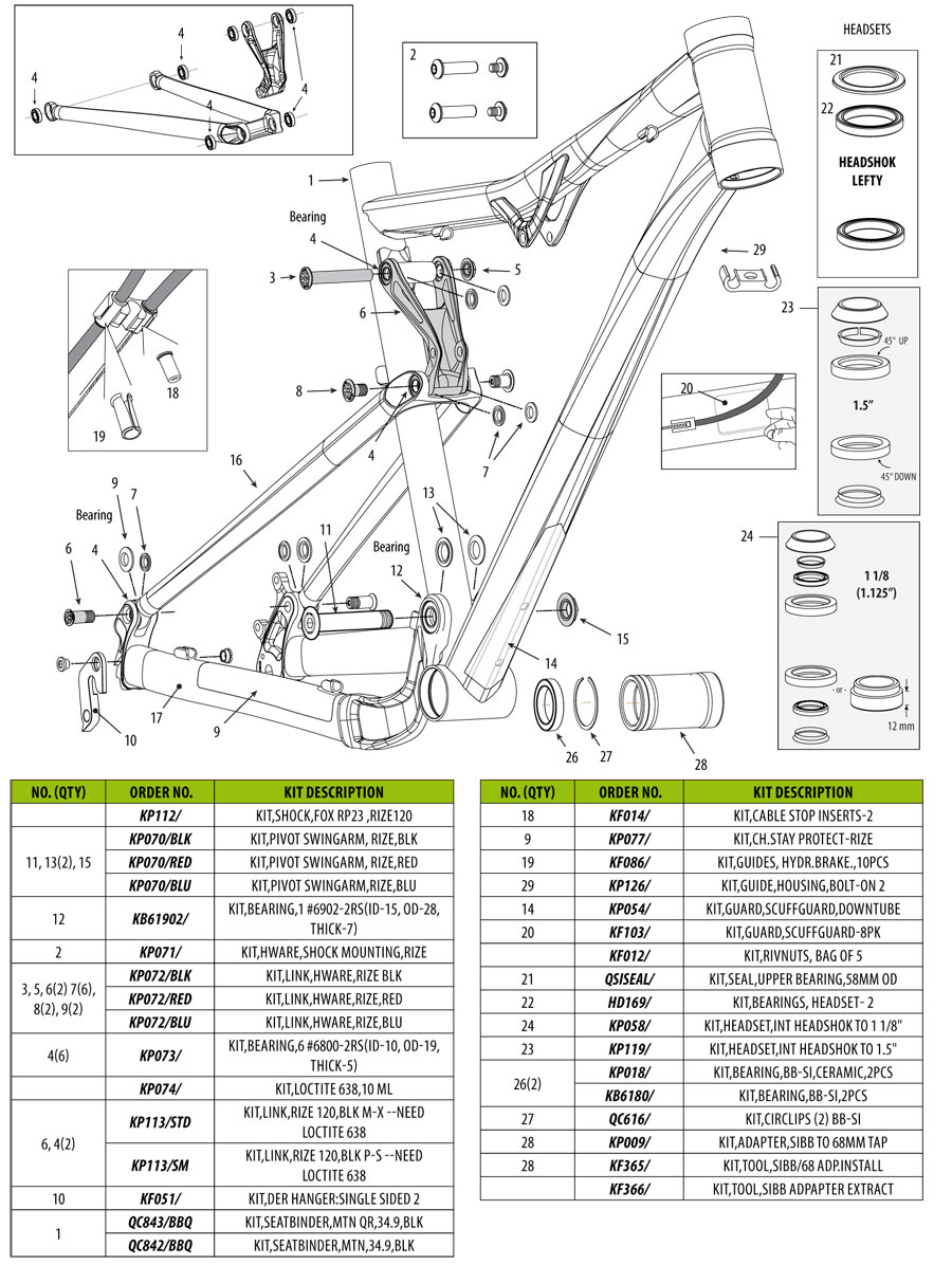 RZ120 Parts