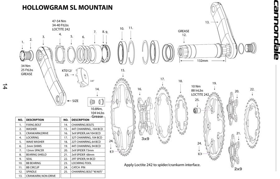 cannondale hollowgram sl mtb crankset parts list and