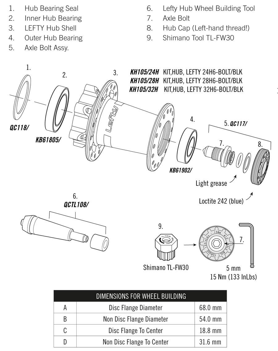 Lefty Hub Parts