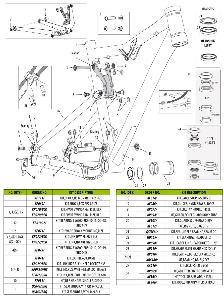 RZ140 Parts
