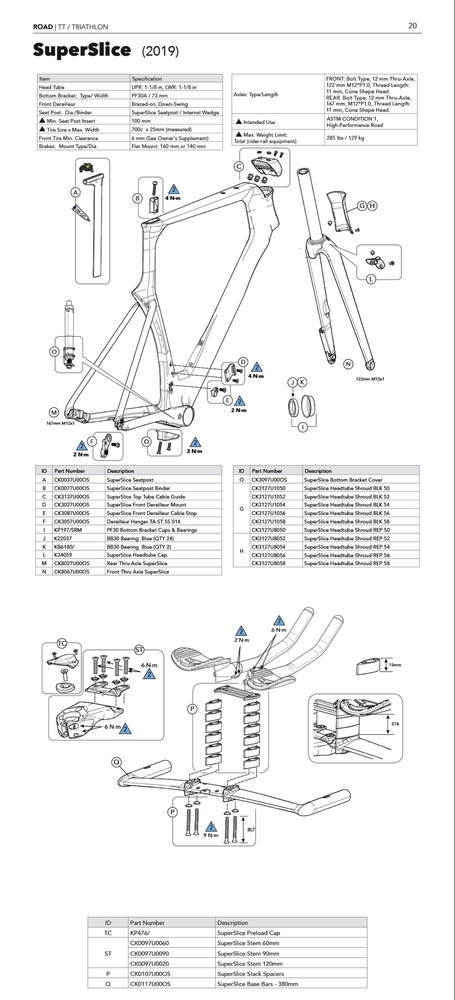SuperSlice Parts