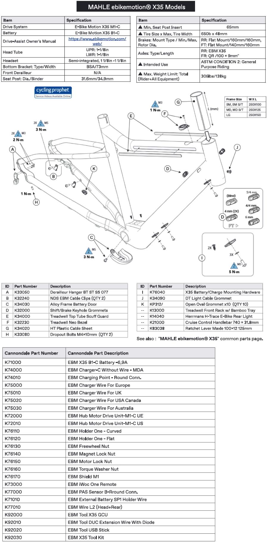 Treadwell Neo Parts