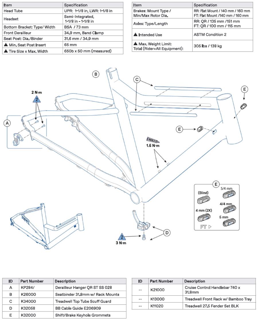 Treadwell Parts