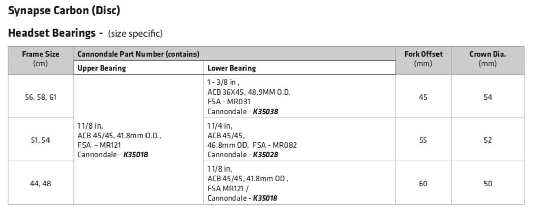 "Cannondale Synapse Carbon 1 1//8/"" Headset No Crown Race K35018"